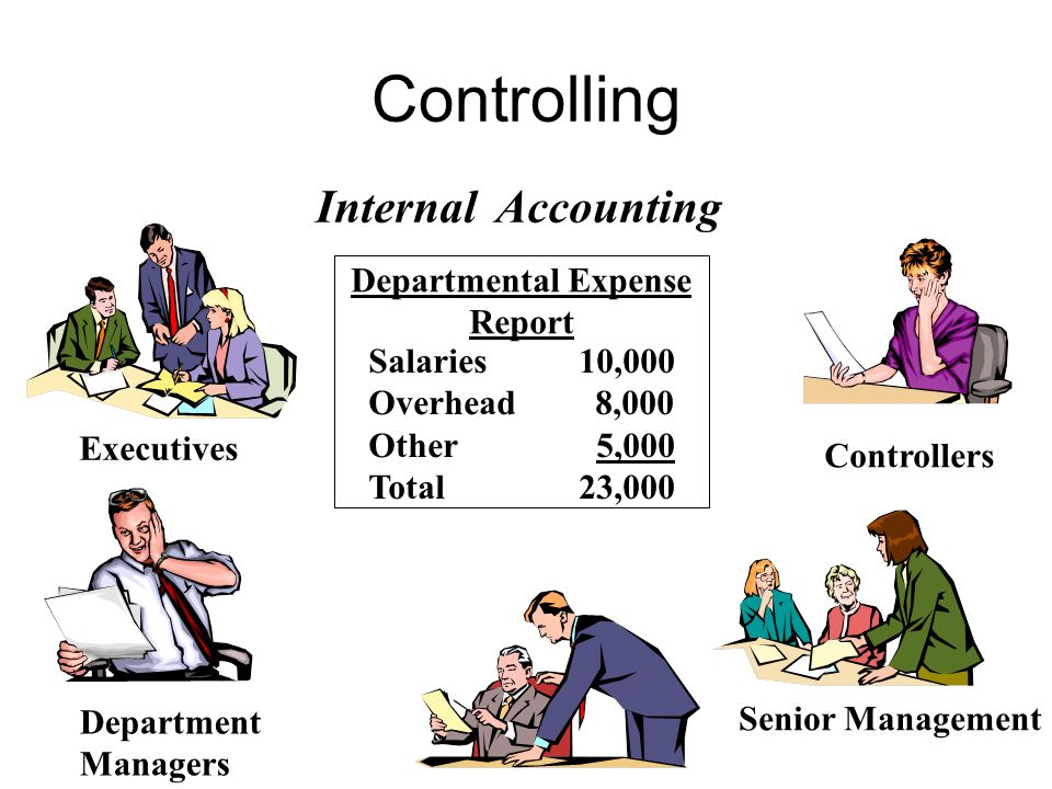 FI and CO comparison CO FI Legal or external reporting Reports by accounts Balance Sheet Income Statement Internal management reporting Reports by cost centers and cost elements Cost Center Reports