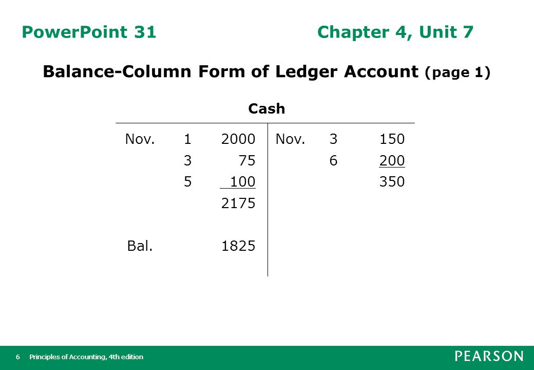 Principles of Accounting, 4th edition7 7 PowerPoint 31Chapter 4, Unit 7 Balance-Column Form of Ledger Account (page 2) The balance-column form of account provides a balance after each transaction.
