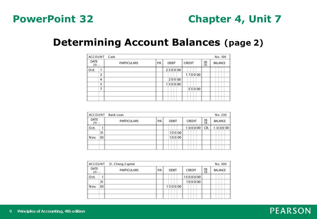 Principles of Accounting, 4th edition10Principles of Accounting, 4th edition10 PowerPoint 33Chapter 4, Unit 7 Introducing the Accounting Cycle