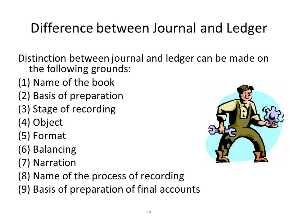 TRIAL BALANCE When all the accounts of a concern are thus balanced off then they are put in a statement/list, debit balances being put on the debit side and credit balances on the credit side.