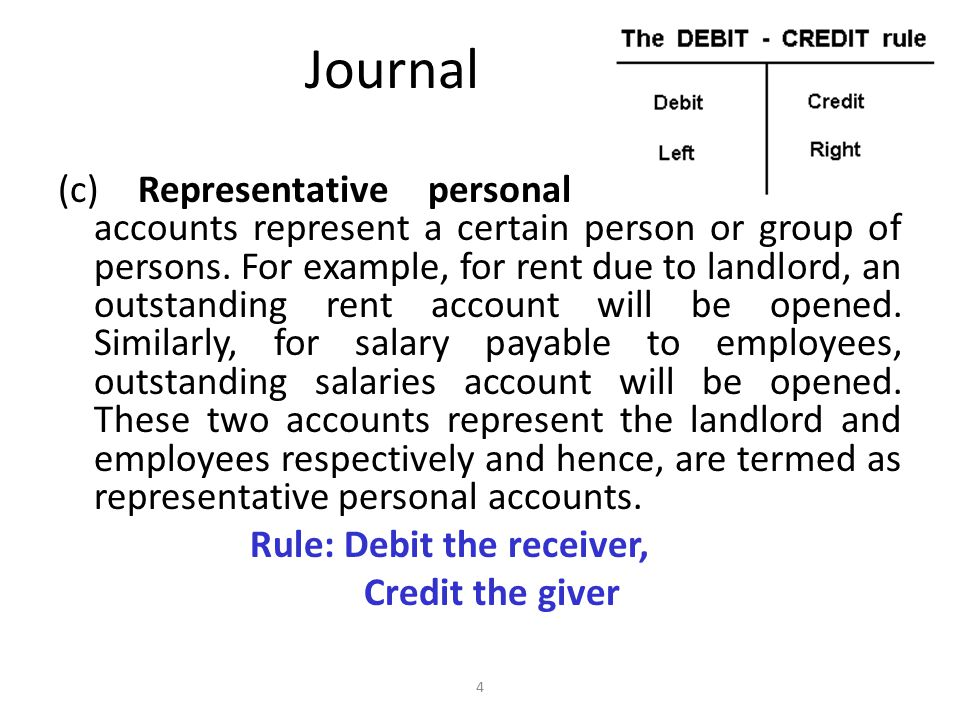 Journal (2) Real Accounts: These are the accounts of property, assets and goods etc.