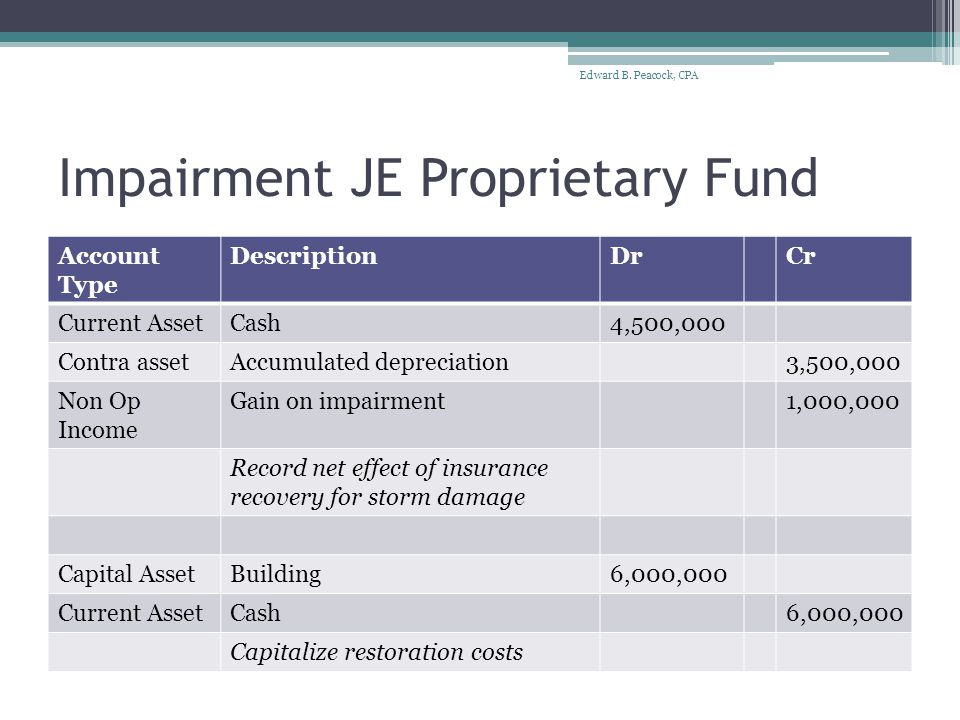 Impairment JE Governmental Fund Account Type DescriptionDrCr Current AssetCash4,500,000 Other financing source Insurance recovery4,500,000 Record insurance recovery for storm damage ExpendituresCapital outlay6,000,000 Current AssetCash6,000,00 Record restoration costs Edward B.