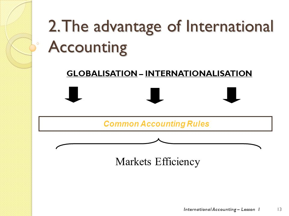 14International Accounting – Lesson 1 The goal of the IFRS Foundation and the IASB is to develop, in the public interest, a single set of high-quality, understandable, enforceable and globally accepted financial reporting standards based upon clearly articulated principles.