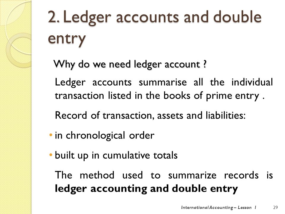The nominal ledger 30International Accounting – Lesson 1 Nominal ledger is an accounting record which summarises the financial affairs of a business The nominal ledger contains detail of: assets liabilities capital income and expenditure and profit and loss