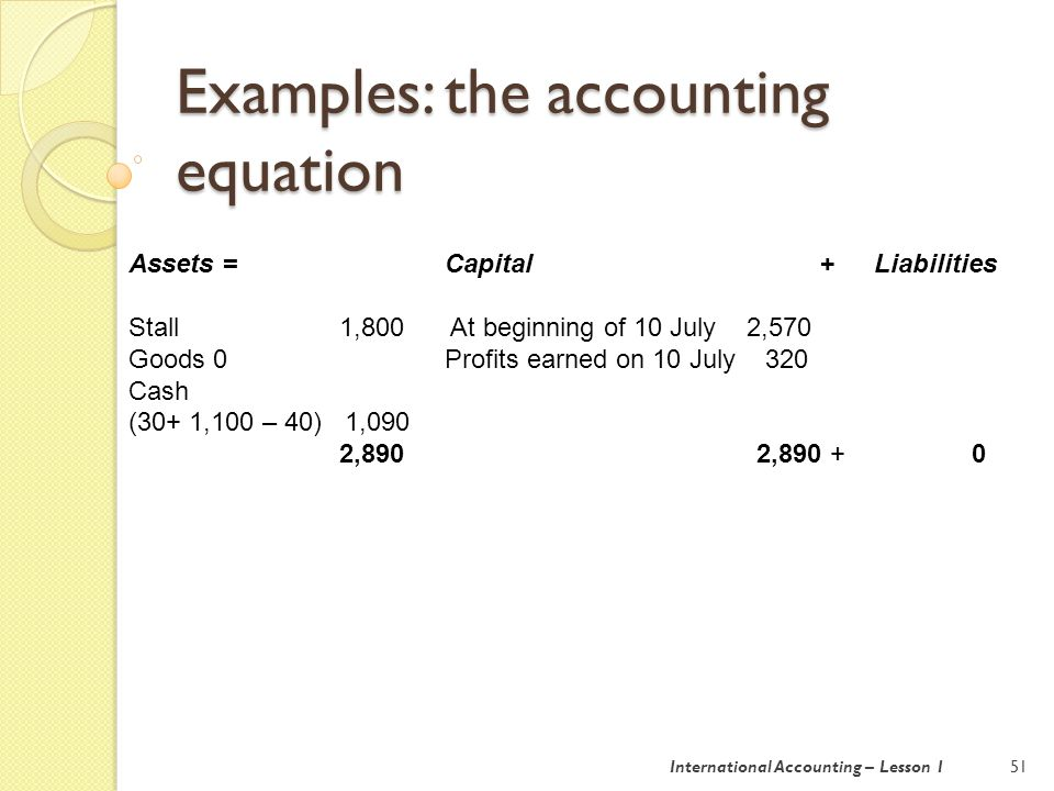 Examples: the accounting equation 52 After Mr XY has withdrawn $200 in cash, retained profits will be only $(320 – 200) = $120.