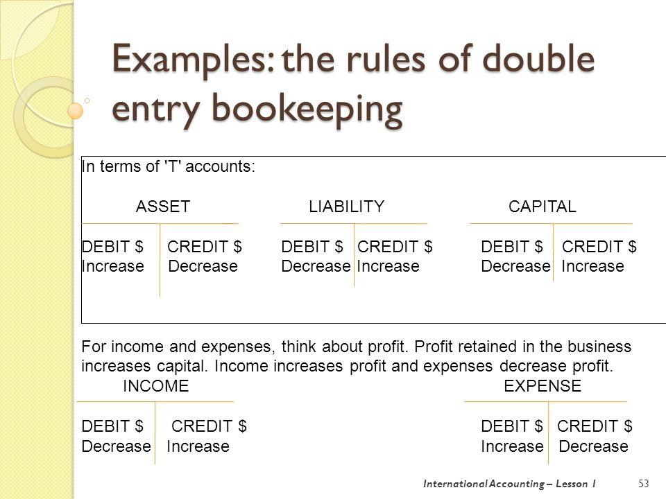 Examples: double entry for cash transaction 54 In the cash book of a business, the following transactions have been recorded.