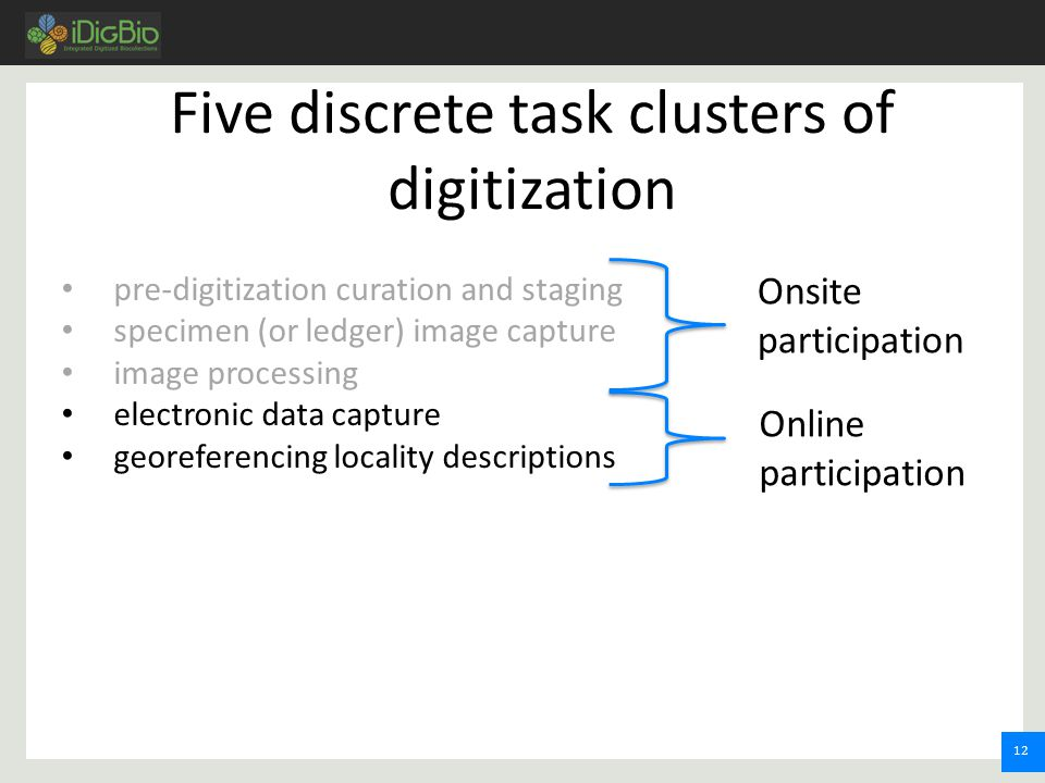 13 Five discrete task clusters of digitization Online participation