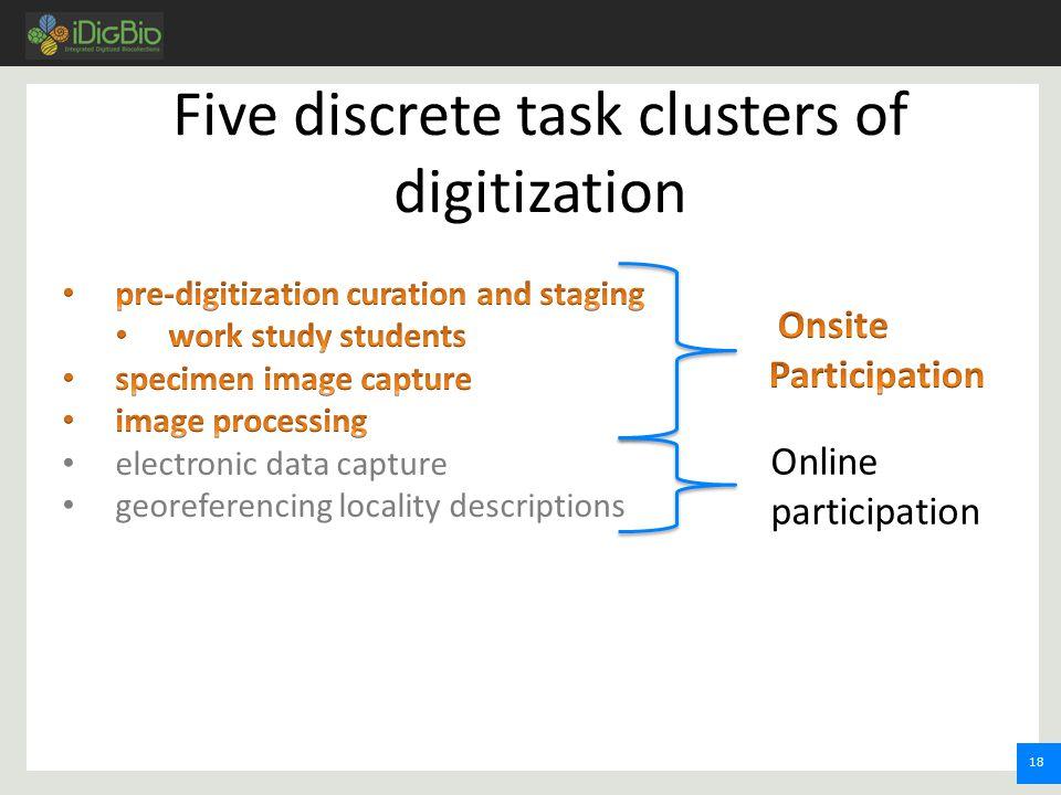 19 Five discrete task clusters of digitization Online participation