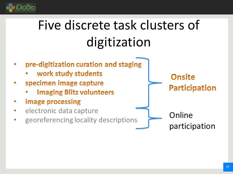 20 Five discrete task clusters of digitization Online participation