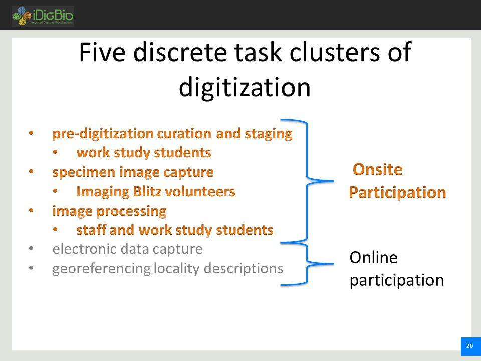 21 Onsite participation Five discrete task clusters of digitization