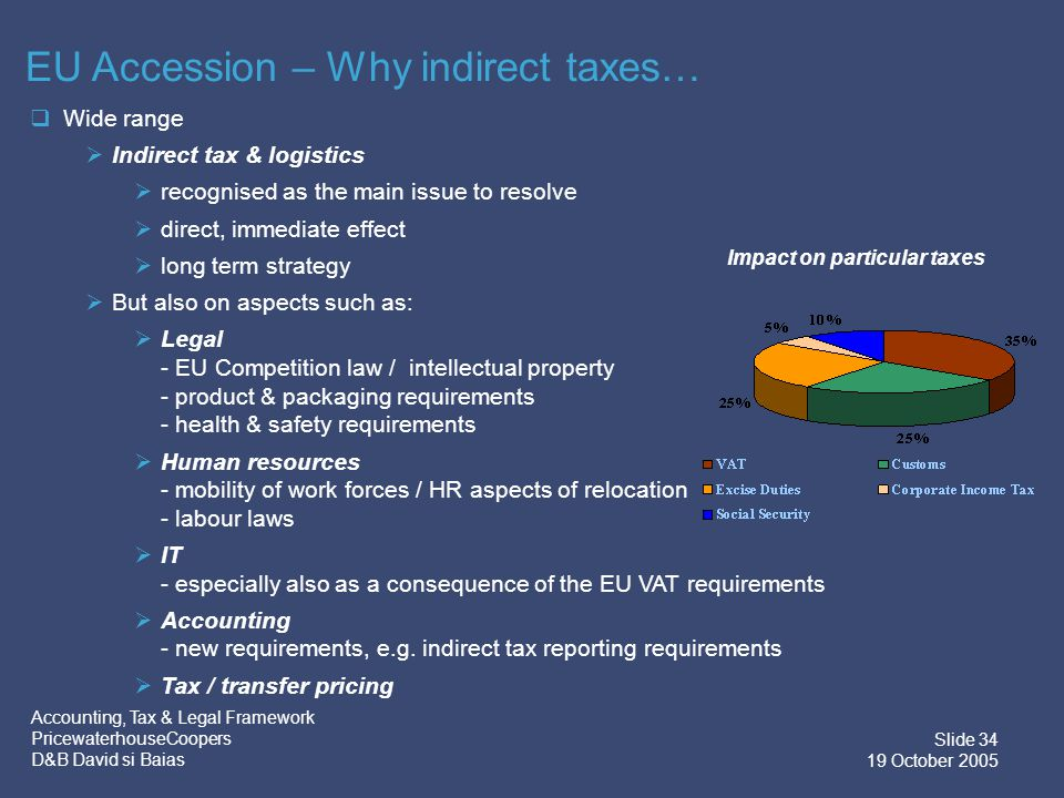 Accounting, Tax & Legal Framework PricewaterhouseCoopers D&B David si Baias Slide 35 19 October 2005 Financial Institutions - Scope … are not only:  Banks  Insurance Co's …but also:  Leasing Co's  Treasury Department  Investment Funds  …etc.