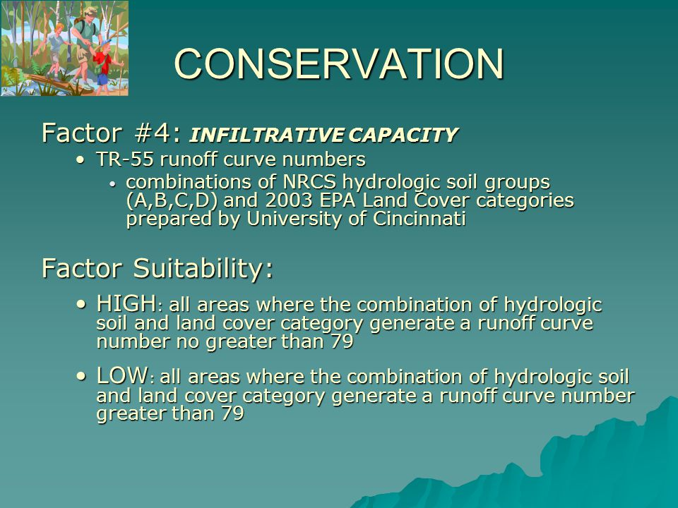 LAND COVER HYDROLOGIC SOIL GROUP RUNOFF CURVE NUMBER SUITABILITY Forest (deciduous, evergreen) A36HIGH B60HIGH C73HIGH D79HIGH PastureA46HIGH PastureB65HIGH PastureC76HIGH PastureD82LOW CropA64HIGH CropB75HIGH CropC82LOW CropD85LOW ResidentialA65HIGH ResidentialB77HIGH ResidentialC85LOW ResidentialD88LOW Commercial/Industrial/TransportationA85LOW Commercial/Industrial/TransportationB90LOW Commercial/Industrial/TransportationC92LOW Commercial/Industrial/TransportationD94LOW Urban/Recreational Grasses A50HIGH B68HIGH C79HIGH D84LOW