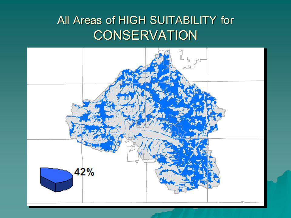 DEVELOPMENT Land Suitability