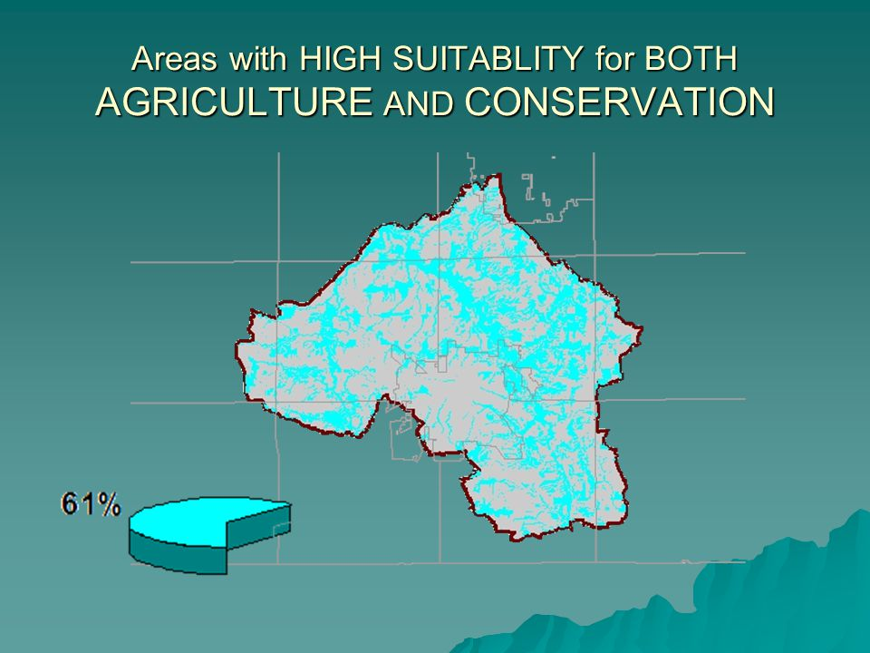 Areas with HIGH SUITABLITY for BOTH AGRICULTURE AND DEVELOPMENT