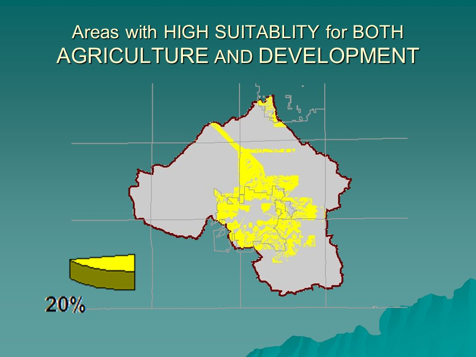Areas with HIGH SUITABLITY for BOTH CONSERVATION AND DEVELOPMENT