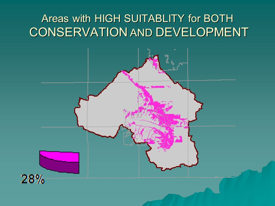 Areas with HIGH SUITABLITY for ALL 3 of the LAND USES