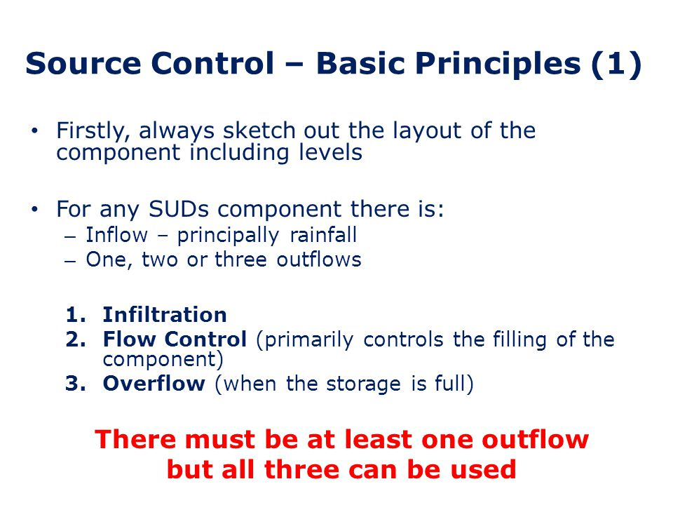 SUDs Component Rainfall Control Overflow Infiltration (Sides/Base) Component provides Storage Typical SUDs Component