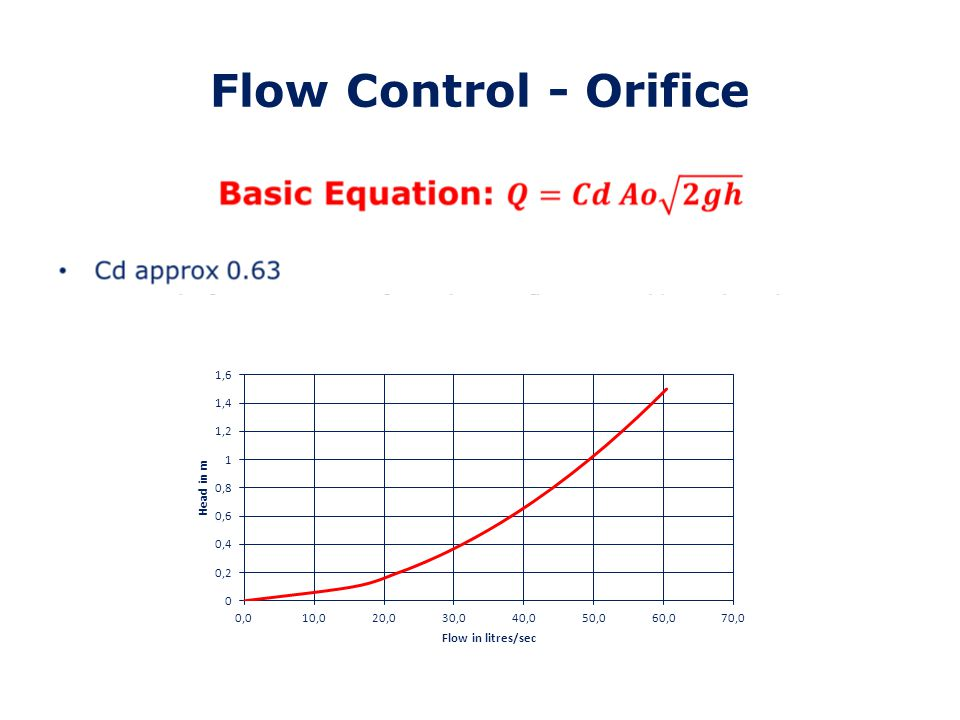 Flow Control - Hydrobrake Self activating vortex with air core Type MD1 Hydrobrake 210mm diameter Type MD12 Hydrobrake, 272mm diameter