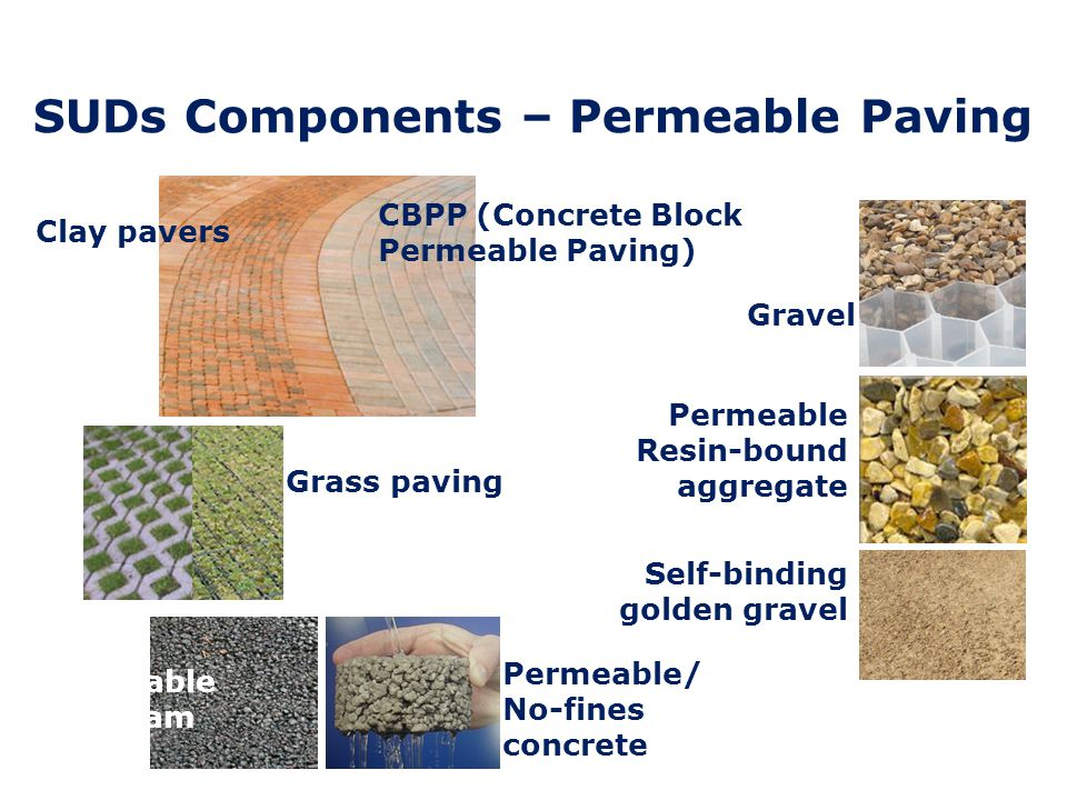 SUDs Components – Permeable Paving Typically 600mm deep 400mm porous stone, 200mm blocks With or without infiltration Consider longitudinal gradient Design Fill Level Porous Stone Block Paving