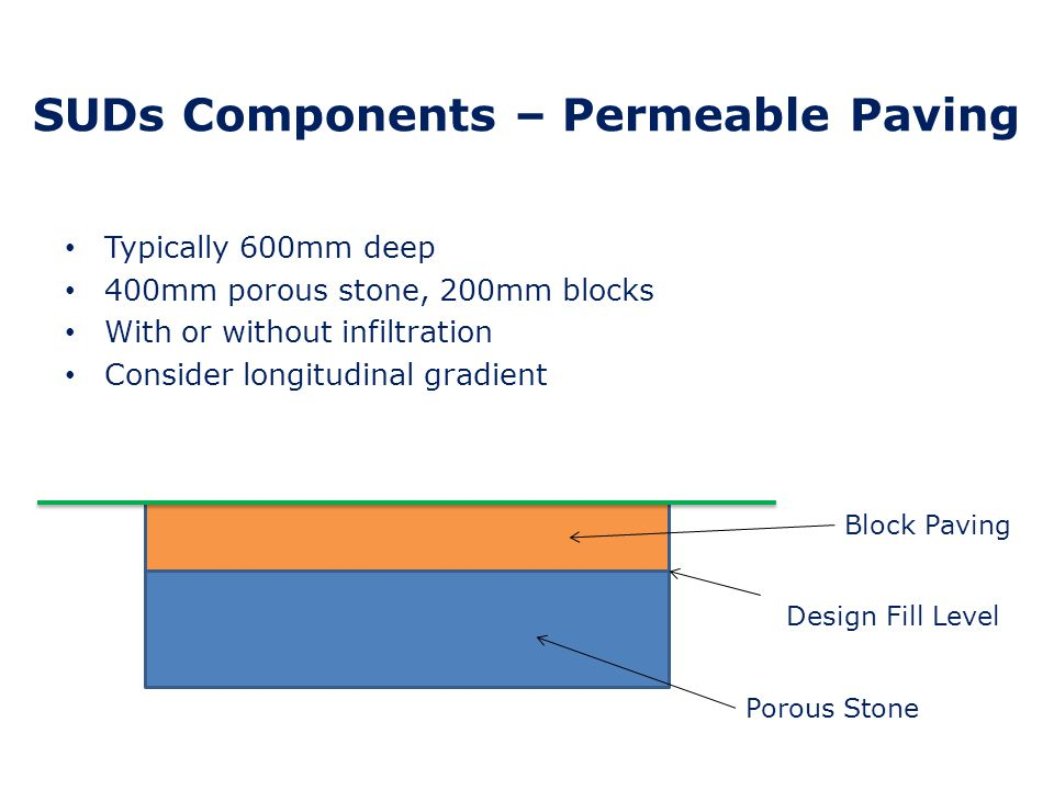 SUDs Components – Permeable Paving Typically 600mm deep 400mm porous stone, 200mm blocks / laying course With or without infiltration Consider longitudinal gradient Grit not sand Course graded aggregate