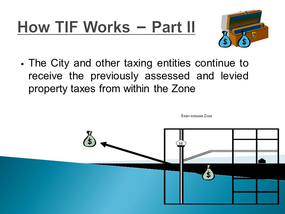 How TIF Works – Part II  As property values rise in the Zone with new investment, NEWLY CREATED property taxes will be collected by the entities Reinvestment Zone 35