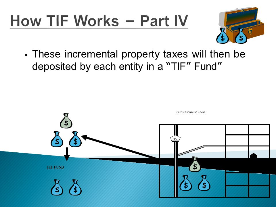 How TIF Works – Part V  The incremental taxes deposited into the TIF Fund can be used to finance construction of certain public improvements in the Reinvestment Zone.