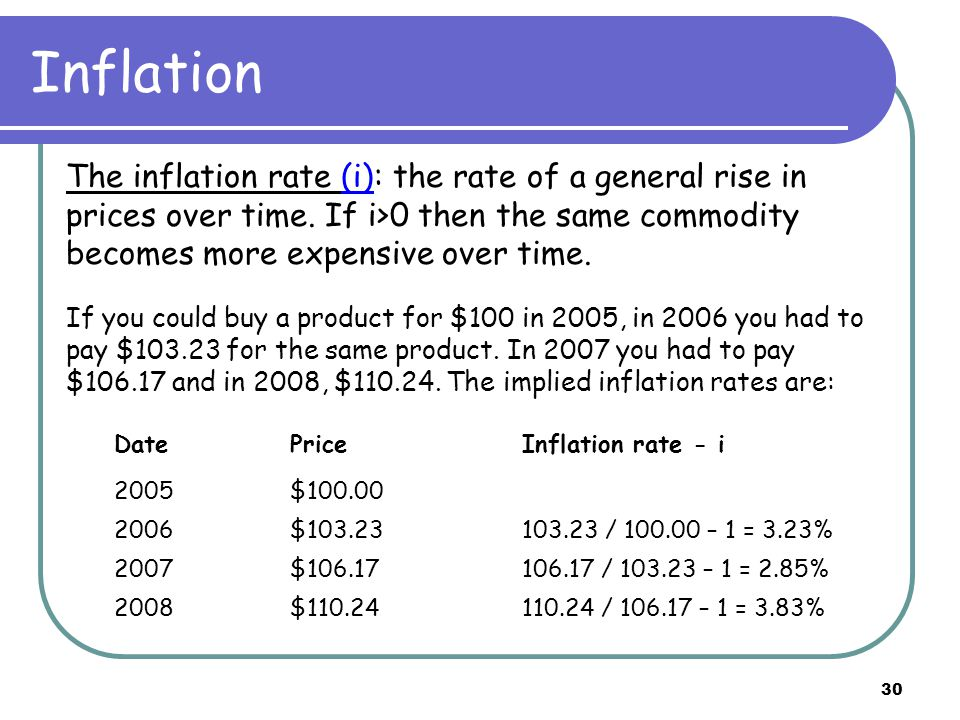 31 Interest rates and inflation The real interest rate (r real ): the return (compensation) you demand for lending someone money and thus postponing consumption.