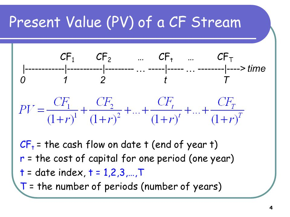 5 Future Value (FV) of a CF Stream CF 1 CF 2 … CF t … CF T |------------|-----------|--------- … -----|----- … --------|----> time 0 1 2 t T Step 1: calculate the present value of the CF stream PV FV |------------|-----------|--------- … -----|----- … --------|----> time 0 1 2 t T Step 2: use the PV-FV formula to calculate the future value of the CF stream: