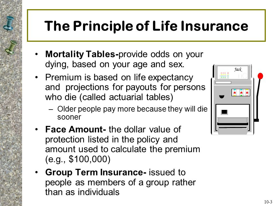 Do You Need Life Insurance.Do you have people you need to protect financially.