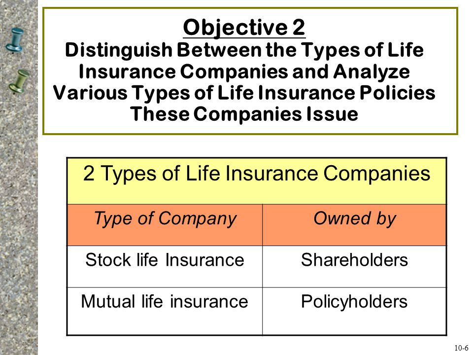 Stock Life Insurance Companies Owned by the shareholders 95% are of this type Sell non-participating (non-par) policies If you want to pay the same premium each year  choose a non-participating policy with guaranteed premiums Consider the financial stability of the insurance company 10-7