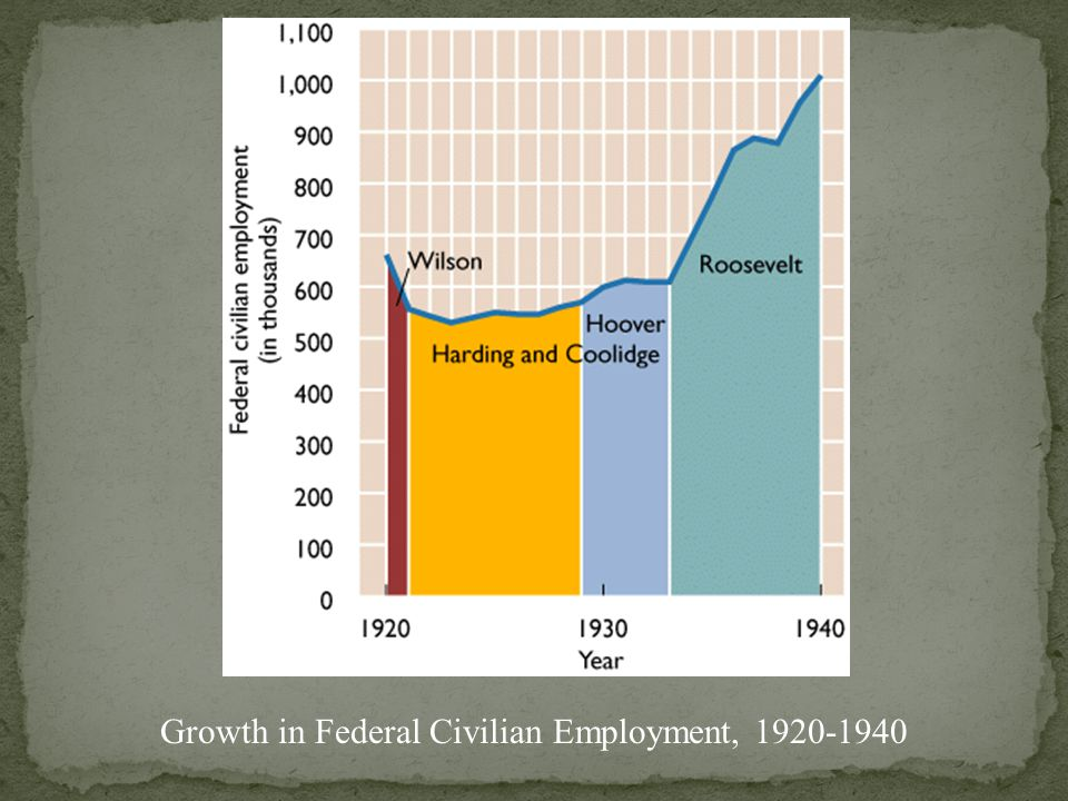 Most benefited from the New Deal in terms of receiving relief/assistance but many were left out when it came to recovery and reform.