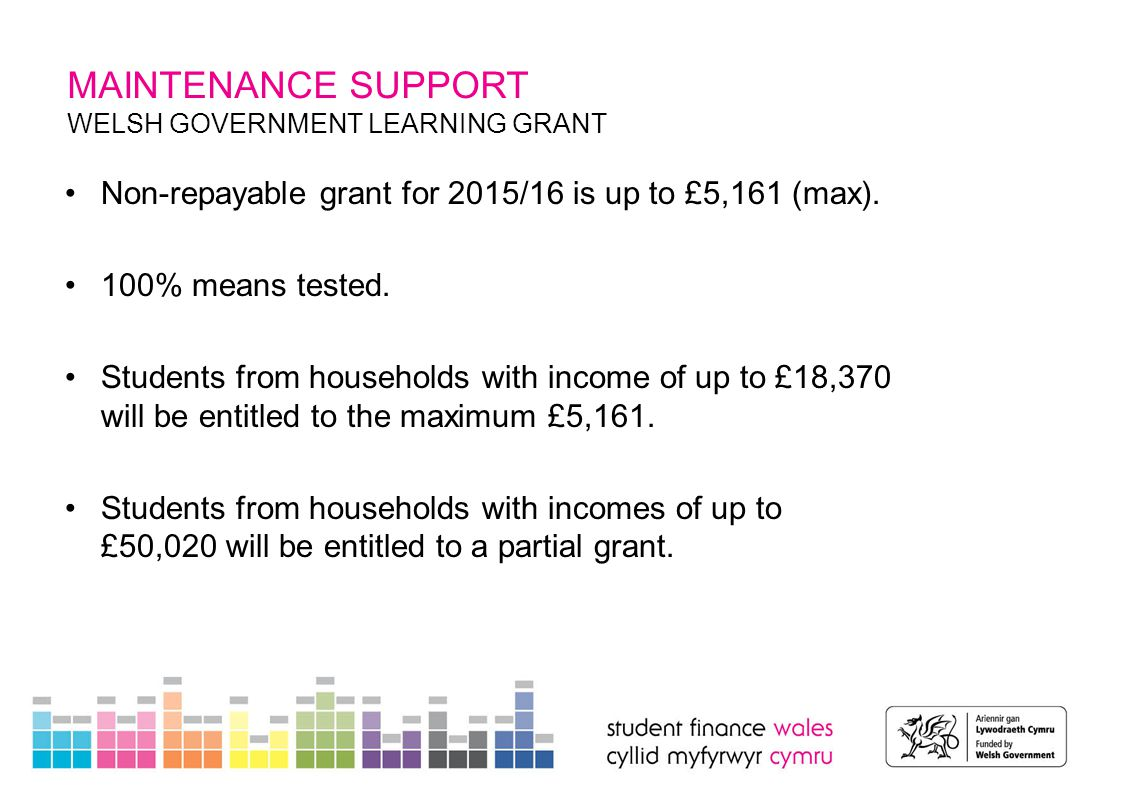 MAINTENANCE SUPPORT COMBINED SUPPORT: Household income £ Welsh Gov Learning Grant Maintenance LoanTotal £18,370 & under£5,161£2,796£7,957 £20,000£4,715£3,019£7,734 £25,000£3,347£3,703£7,050 £26,500£2,936£3,908£6,844 £30,000£2,099£4,327£6,426 £34,000£1,142£4,805£5,947 £40,000£734£5,009£5,743 £45,000£395£5,180£5,573 £50,020£50£5,351£5,401 £55,000£0£4,527 £57,475£0£4,032 Student living away from home, outside London 2014/15