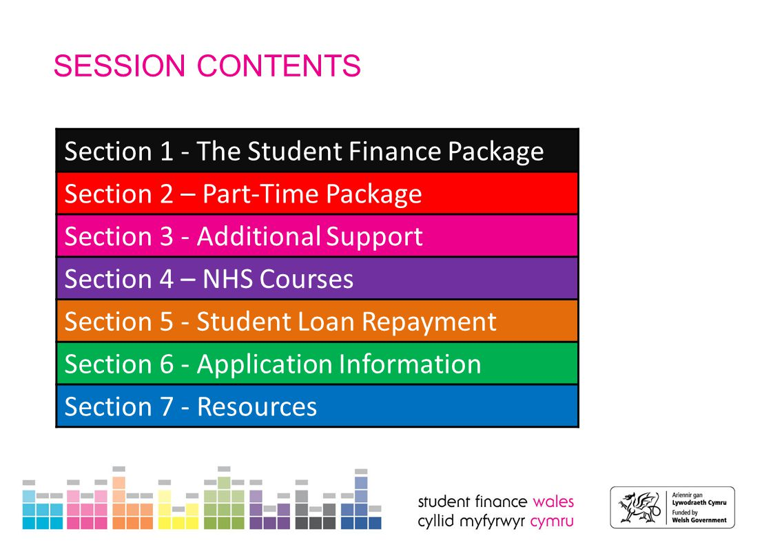 THE STUDENT FINANCE PACKAGE 2015/16