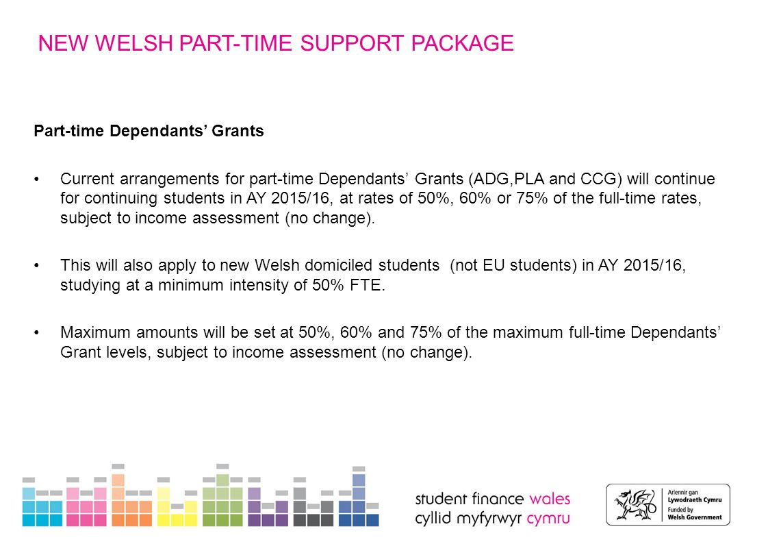 NEW WELSH PART-TIME SUPPORT PACKAGE Part-time Disabled Students' Allowances (DSAs) Welsh domiciled students starting a part-time course on or after 1 September 2014 which they can complete in no more than four times the length of an equivalent full-time course and where the part-time intensity during the AY is at least 25% of an equivalent full-time course, are potentially eligible to apply for part-time DSAs.