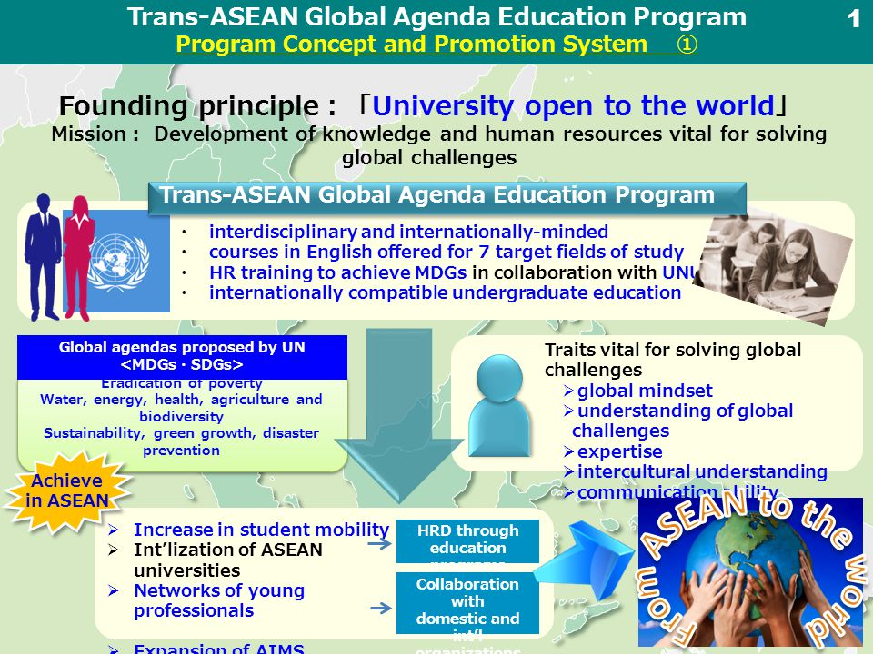 Program Concept and Promotion System ② 2 JTP courses ・ More than 400 courses offered in English for short term exchange students AIMS ・ Rapid increase in student mobility ・ Stronger partnership with ASEAN members and SEAMEO ・ AIMS Programme expansion through joint research projects 2009 20122013 2002 University open to the world CRICED ( Center for Research on Int'l Cooperation in Educational Development) ・ SEAMEO partner since 2009 Global Commons ・ One stop service for int'l students ・ Promotion of staff int'lization ・ Promotion of study abroad programs among Japanese students 1995 G30 ・ Undergraduat e degree programs taught in English ・ Int'l recruiting of teaching staff ・ Campus globalization