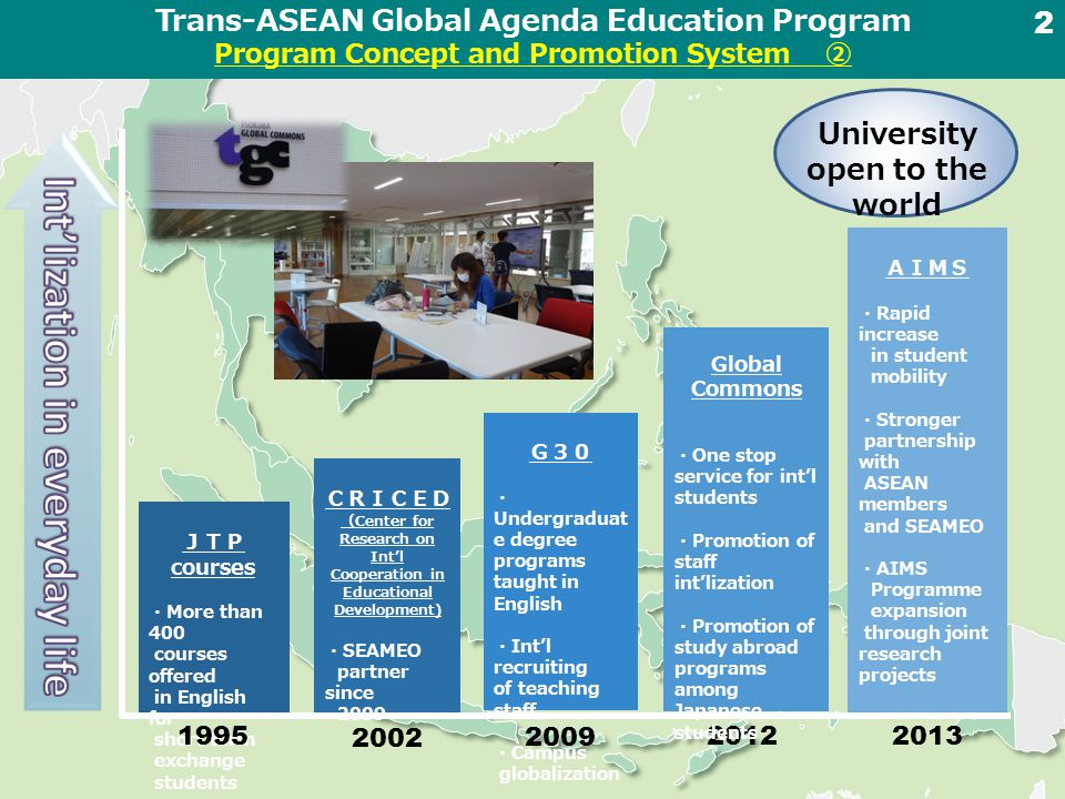 Trans-ASEAN Global Agenda Education Program Quality Assurance System 3 SEAMEO-RIHED United Nations University Cornell University SEAMEO-RIHED United Nations University Cornell University Outbound Exchange Subcommittee Global Commons Org.