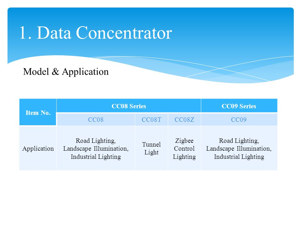 CC08 Functions & Features 1.