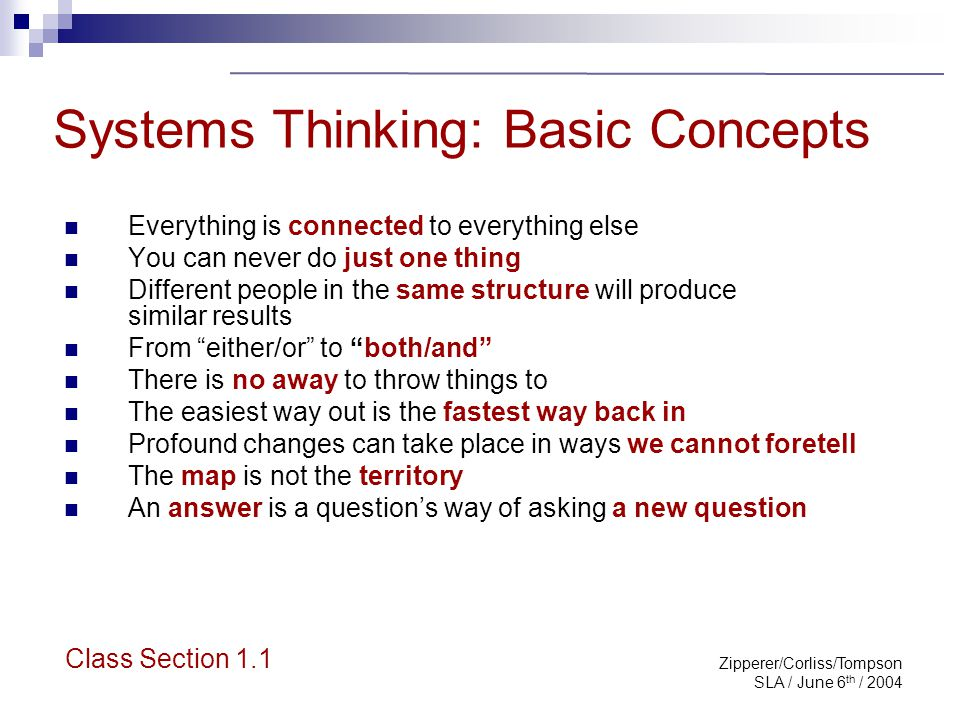 Zipperer/Corliss/Tompson SLA / June 6 th / 2004 Five Phases of Systems Thinking 1.