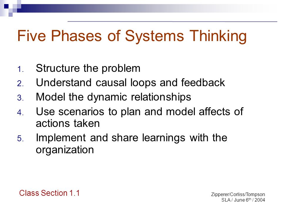 Zipperer/Corliss/Tompson SLA / June 6 th / 2004 Systems Thinking for Librarians How Does Systems Thinking Pertain to the Library Profession.