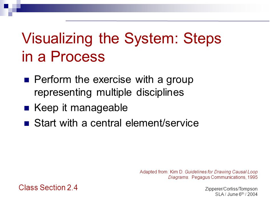 Zipperer/Corliss/Tompson SLA / June 6 th / 2004 Steps in a Process, con't Identify key variables Don't think of loops as stone tablets Avoid focus on details Air assumptions Adapted from: Kim D.