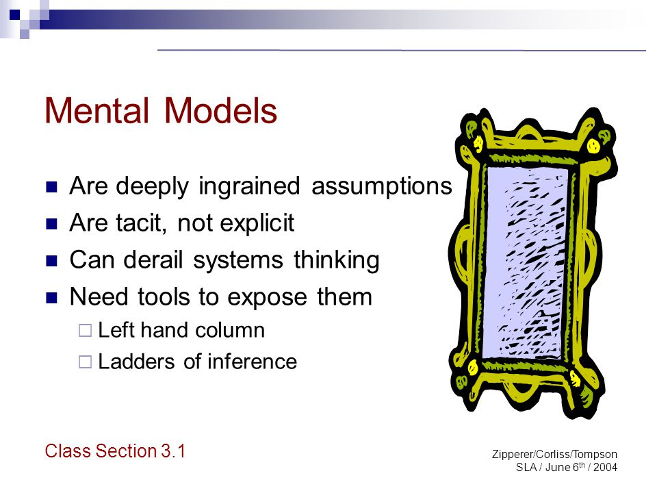 Zipperer/Corliss/Tompson SLA / June 6 th / 2004 Ladders of Inference A common mental pathway of increasing abstraction, often leading to misguided beliefs Chris Argyris AKA Leap(s) of Abstraction Do NOT climb up the wrong ladder.