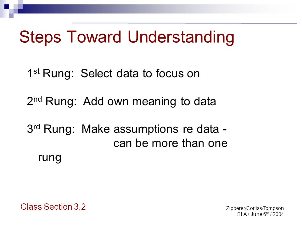 Zipperer/Corliss/Tompson SLA / June 6 th / 2004 Steps Toward Understanding Next Rung: Draw conclusions - can be more than one rung Next Rung: Develop, add to beliefs about world - worldview Top Rung: Take actions based on beliefs Class Section 3.2