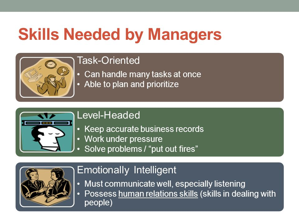 Skills Needed by Managers Knowledgeable Has a strong grasp of technical aspects of business Sharpens the saw through training and professional development Big Picture Thinker Understands how parts of the business relate to the whole Knows what is happening in world and industry