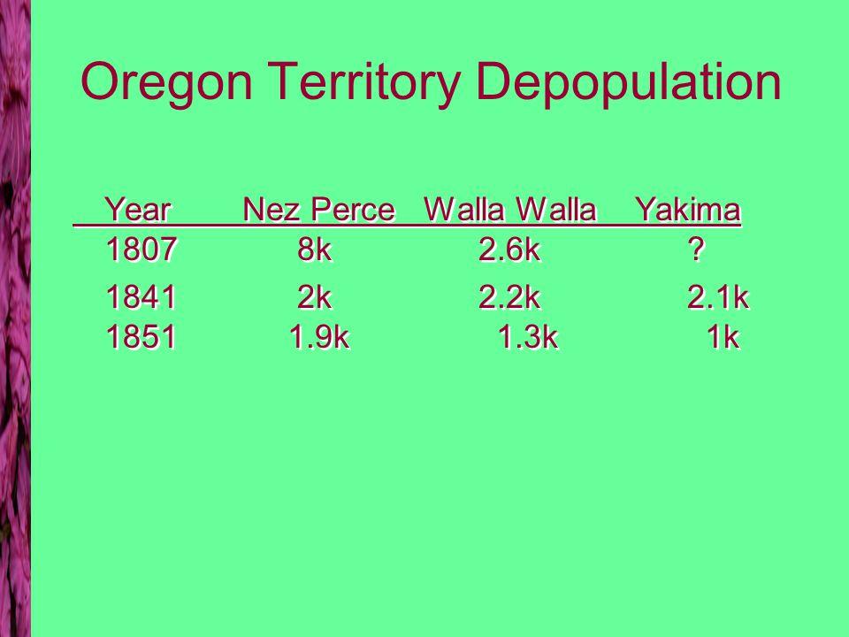 California Depopulation DatePop. 1500300k 1850100k 1870 30k 1880 20k 1910 16k 1960 30k