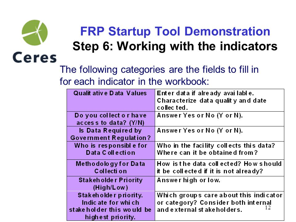 13 FRP Startup Tool Demonstration Step 6: Working with the indicators The following categories are the fields to fill in for each indicator in the workbook: