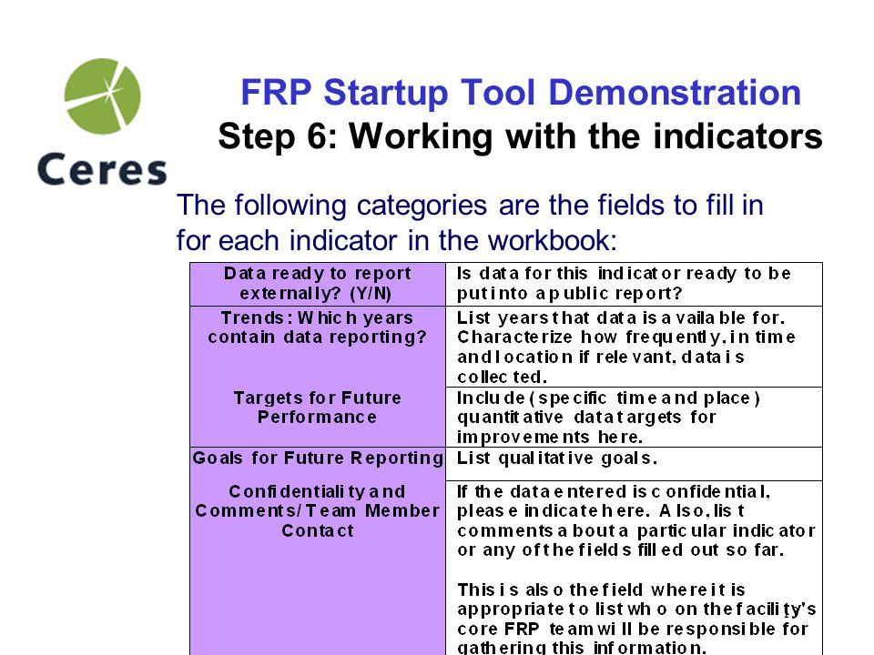 14 FRP Workbook Demonstration Step 7: How the tool sorts The workbook sorts your answers to identify which indicators are most material and which stakeholders should be considered.