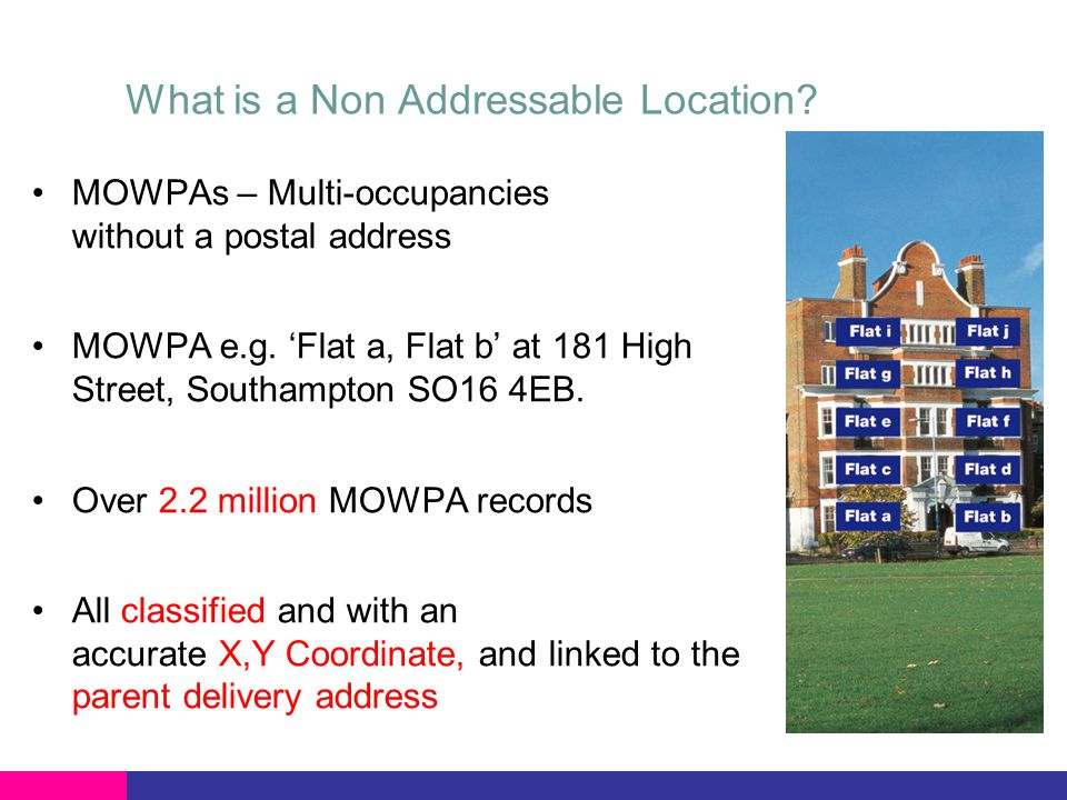 Change only update to Topography and Address data every 6 weeks used to identify new buildings and addresses.