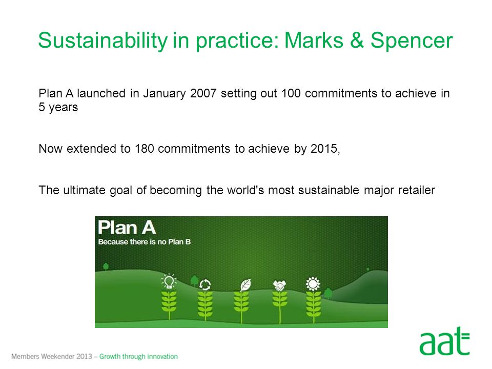 Sustainability in practice: Marks & Spencer
