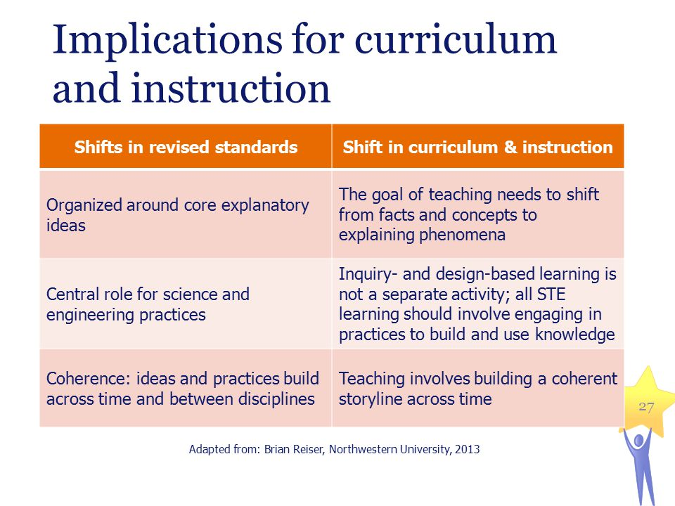 Instructional shifts in STE  Relevance: Using knowledge and skills to analyze and explain natural phenomena and designed systems  Rigor: Purposeful engagement with practices and concepts  Coherence: Building a coherent storyline over time toward more sophisticated scientific and technical models