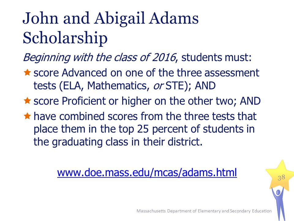 Alignment to HEI admissions  ESE MassCore: 3 units lab-based science  Which can include any technology/engineering course taken for science credit  www.doe.mass.edu/ccr/masscore/ www.doe.mass.edu/ccr/masscore/  DHE Admissions Requirements: 3 sciences (including 2 with laboratory work)  Which can include any technology/engineering course taken for science credit  Starting fall 2017: All 3 must be with laboratory work  www.mass.edu/forstudents/admissions/admissionsstand ards.asp www.mass.edu/forstudents/admissions/admissionsstand ards.asp Massachusetts Department of Elementary and Secondary Education 39